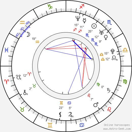 Stuart Stone birth chart, biography, wikipedia 2018, 2019