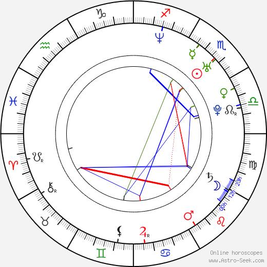 Thomas Lim birth chart, Thomas Lim astro natal horoscope, astrology