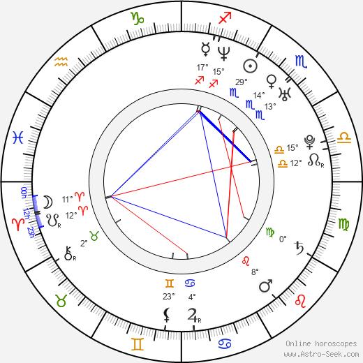 Tobias Sammet birth chart, biography, wikipedia 2020, 2021