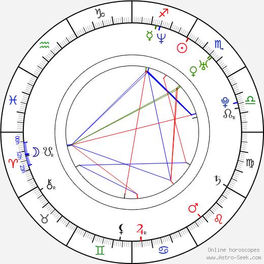 Tobias Sammet birth chart, Tobias Sammet astro natal horoscope, astrology