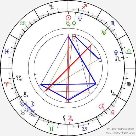 Bill Sebastian astro natal birth chart, Bill Sebastian horoscope, astrology