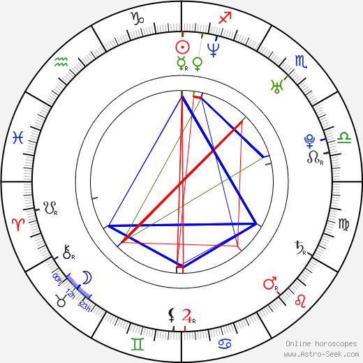 Bill Sebastian tema natale, oroscopo, Bill Sebastian oroscopi gratuiti, astrologia
