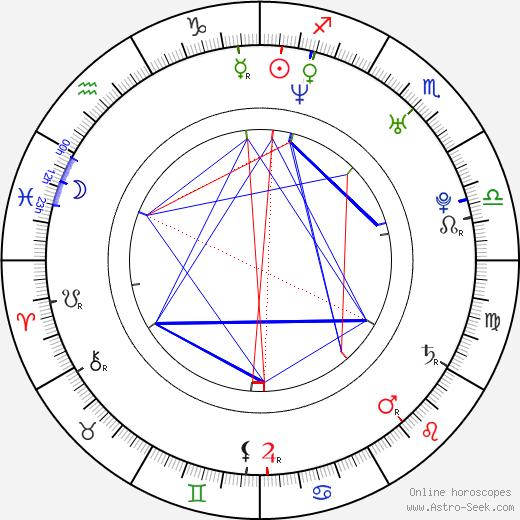 Bingyan Yan astro natal birth chart, Bingyan Yan horoscope, astrology