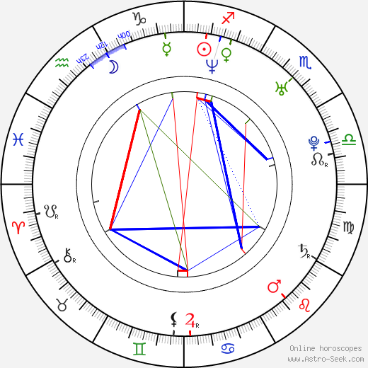 Charlotte Milchard tema natale, oroscopo, Charlotte Milchard oroscopi gratuiti, astrologia