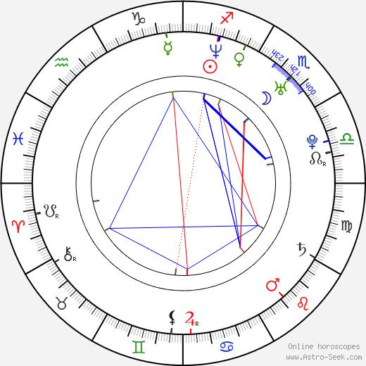 Elsa Benitez tema natale, oroscopo, Elsa Benitez oroscopi gratuiti, astrologia