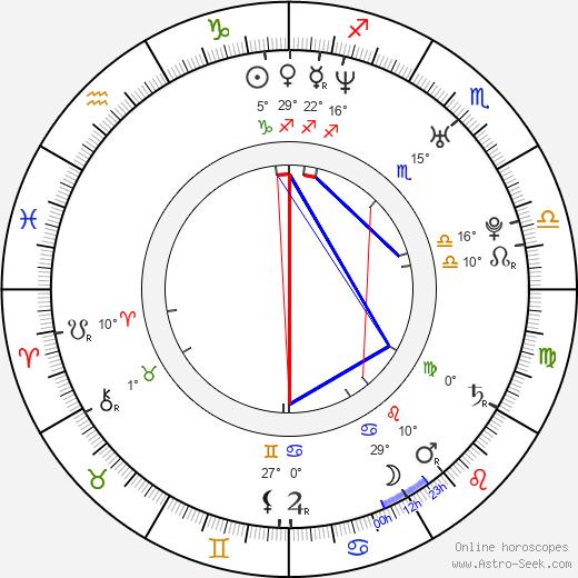 Jacqueline Pillon birth chart, biography, wikipedia 2020, 2021