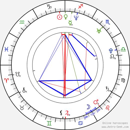 Jacqueline Pillon birth chart, Jacqueline Pillon astro natal horoscope, astrology