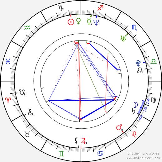 Laila Ali birth chart, Laila Ali astro natal horoscope, astrology