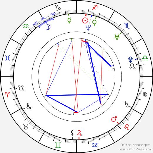 Лаури Порра Lauri Porra день рождения гороскоп, Lauri Porra Натальная карта онлайн