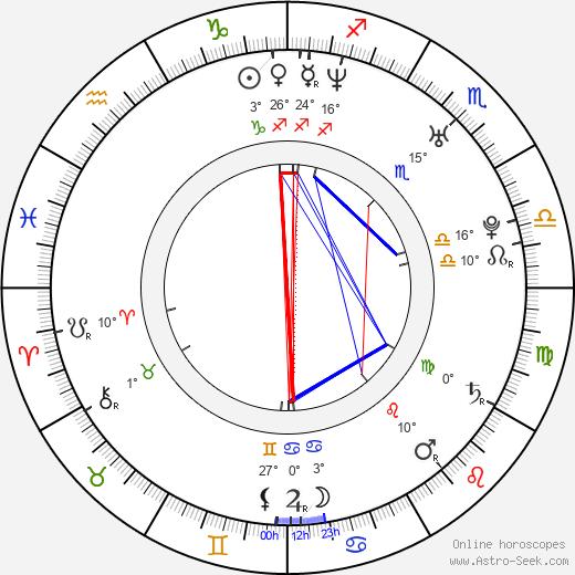 Lux birth chart, biography, wikipedia 2020, 2021