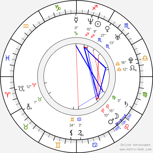 Mark Ghanimé birth chart, biography, wikipedia 2018, 2019