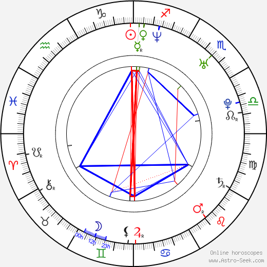 Matt Baker tema natale, oroscopo, Matt Baker oroscopi gratuiti, astrologia