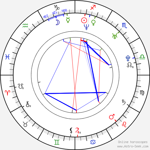 Michael AvMen birth chart, Michael AvMen astro natal horoscope, astrology