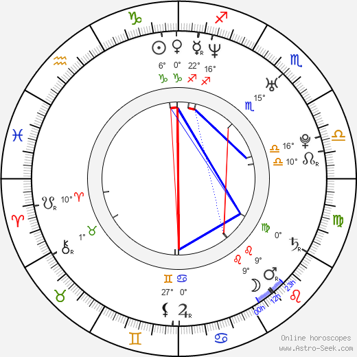 Michael Spears birth chart, biography, wikipedia 2016, 2017