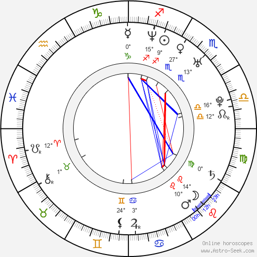 Nate Torrence birth chart, biography, wikipedia 2019, 2020