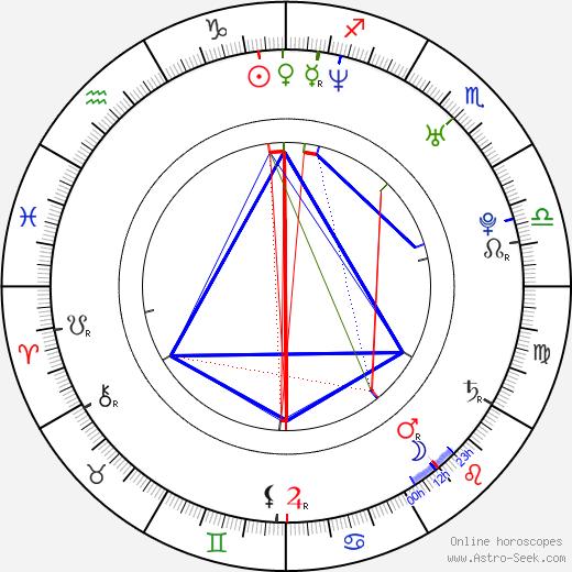 Oriana Schrage день рождения гороскоп, Oriana Schrage Натальная карта онлайн