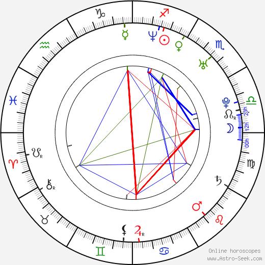 Paddy Kelly astro natal birth chart, Paddy Kelly horoscope, astrology