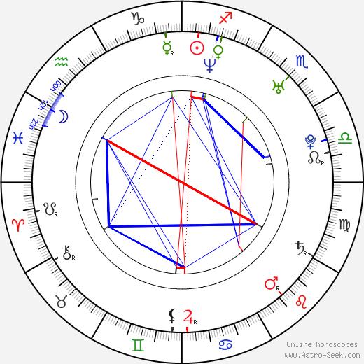 Priscila Souto birth chart, Priscila Souto astro natal horoscope, astrology