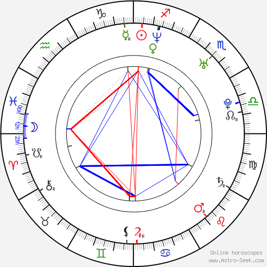 Robert Nelson astro natal birth chart, Robert Nelson horoscope, astrology