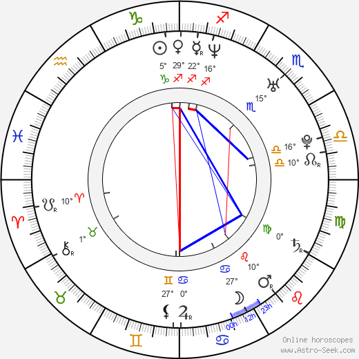 Sinead Keenan birth chart, biography, wikipedia 2019, 2020