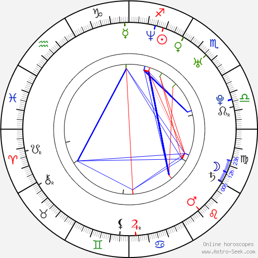 Slávek Bílský birth chart, Slávek Bílský astro natal horoscope, astrology