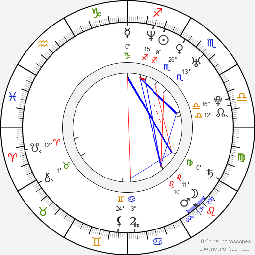 Sophie Guillemin birth chart, biography, wikipedia 2019, 2020