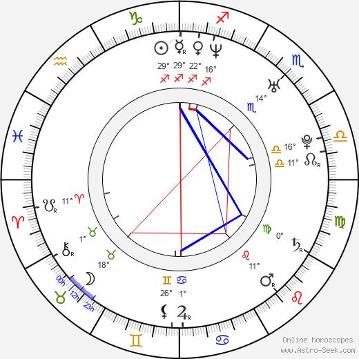 Steve Mazur birth chart, biography, wikipedia 2020, 2021