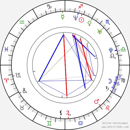 Tony Nevada birth chart, Tony Nevada astro natal horoscope, astrology