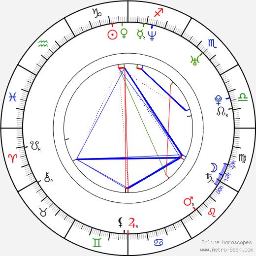 Tony Urban tema natale, oroscopo, Tony Urban oroscopi gratuiti, astrologia