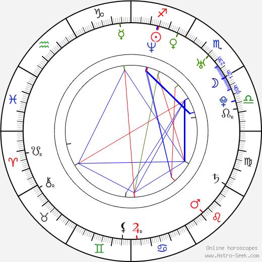 Vanessa Lorenzo birth chart, Vanessa Lorenzo astro natal horoscope, astrology