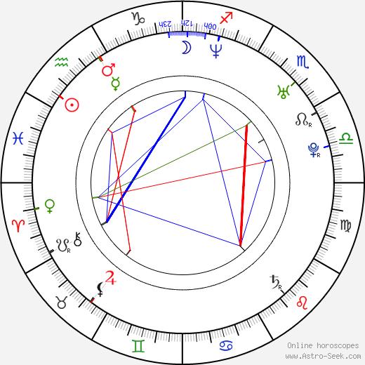 Alejandro Santo Domingo Davila birth chart, Alejandro Santo Domingo Davila astro natal horoscope, astrology