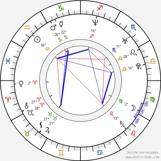 Andrea Elsnerová birth chart, biography, wikipedia 2019, 2020