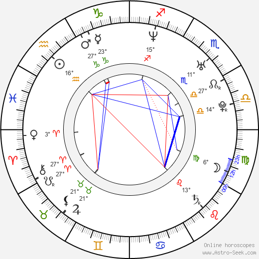 Andrés Couturier birth chart, biography, wikipedia 2019, 2020
