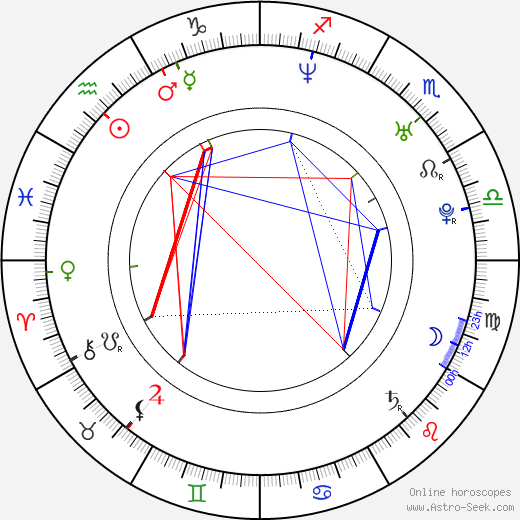 Andrés Couturier astro natal birth chart, Andrés Couturier horoscope, astrology