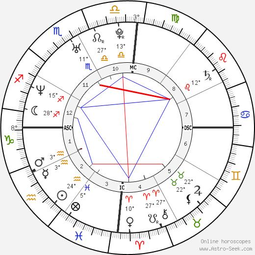 Cadel Evans tema natale, biography, Biografia da Wikipedia 2020, 2021