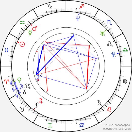 Claudia Hiersche tema natale, oroscopo, Claudia Hiersche oroscopi gratuiti, astrologia