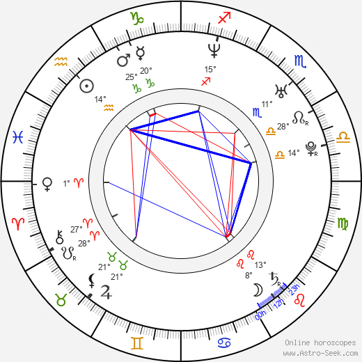Daddy Yankee birth chart, biography, wikipedia 2019, 2020