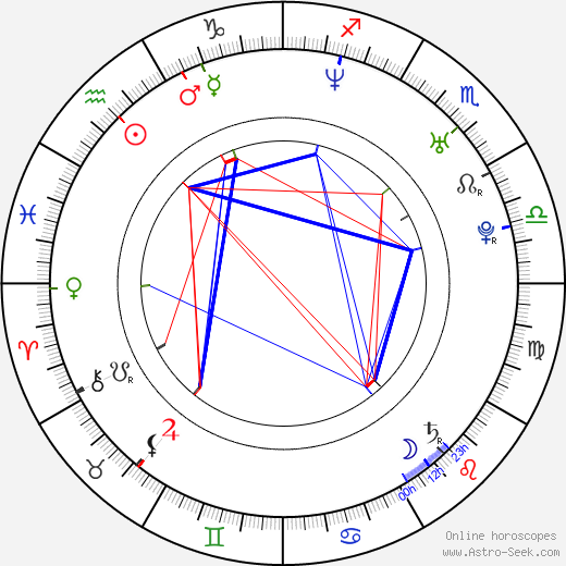 Daddy Yankee astro natal birth chart, Daddy Yankee horoscope, astrology