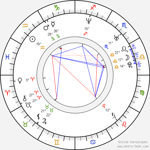 Dave Farrell birth chart, biography, wikipedia 2019, 2020