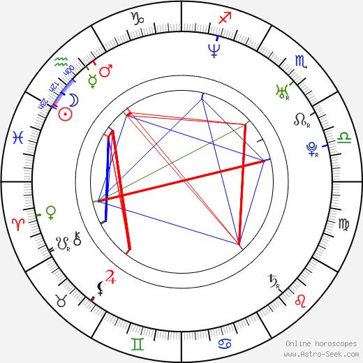 Erin Cardillo birth chart, Erin Cardillo astro natal horoscope, astrology