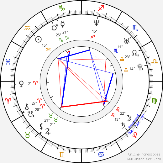 Gavin DeGraw birth chart, biography, wikipedia 2018, 2019