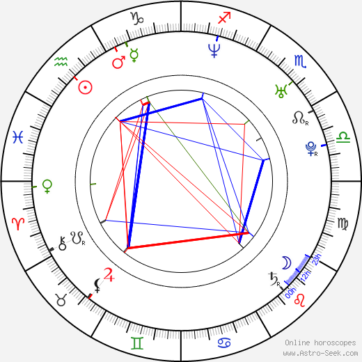 Gavin DeGraw astro natal birth chart, Gavin DeGraw horoscope, astrology