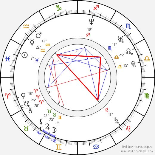 Jay Mackenzie Roach birth chart, biography, wikipedia 2020, 2021