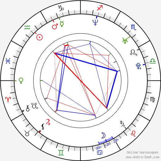 Jessica Wahls astro natal birth chart, Jessica Wahls horoscope, astrology