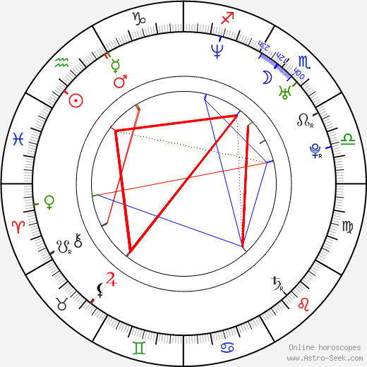 Ji-wan Kim astro natal birth chart, Ji-wan Kim horoscope, astrology