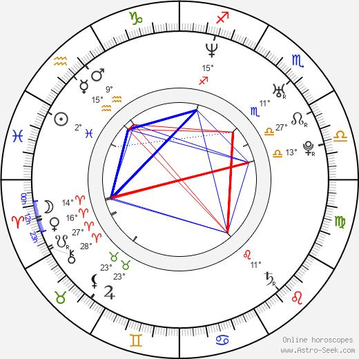 Jonathan Safran Foer tema natale, biography, Biografia da Wikipedia 2020, 2021