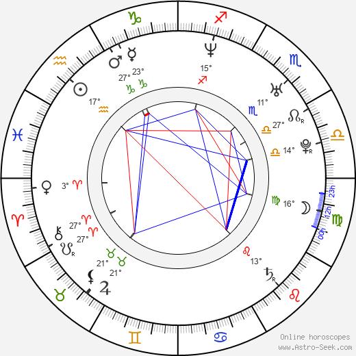 Josh Stewart birth chart, biography, wikipedia 2020, 2021