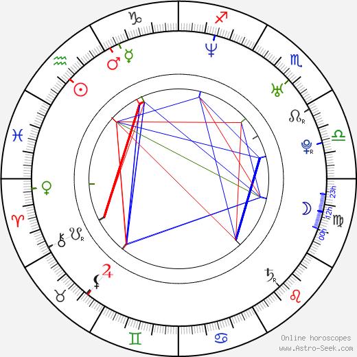 Josh Stewart birth chart, Josh Stewart astro natal horoscope, astrology