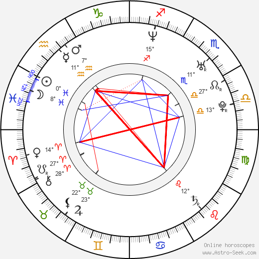 Kristoffer Polaha birth chart, biography, wikipedia 2020, 2021