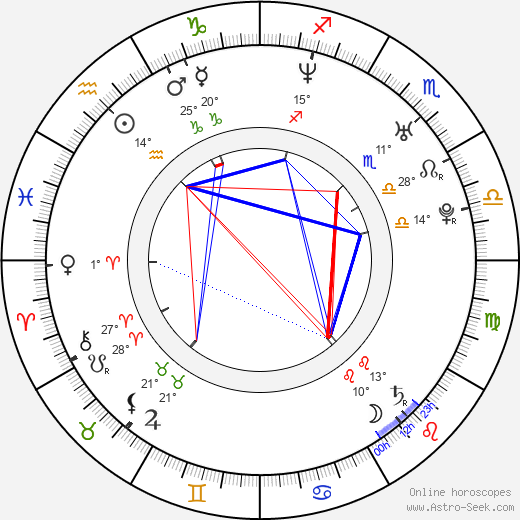 Maitland Ward birth chart, biography, wikipedia 2019, 2020